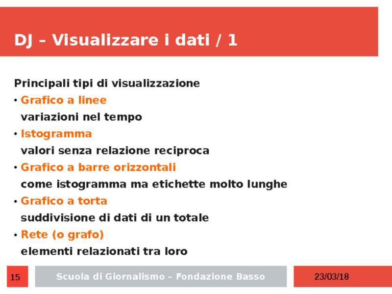 dataJournalismSupport/15.jpg