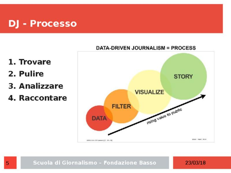 dataJournalismSupport/5.jpg